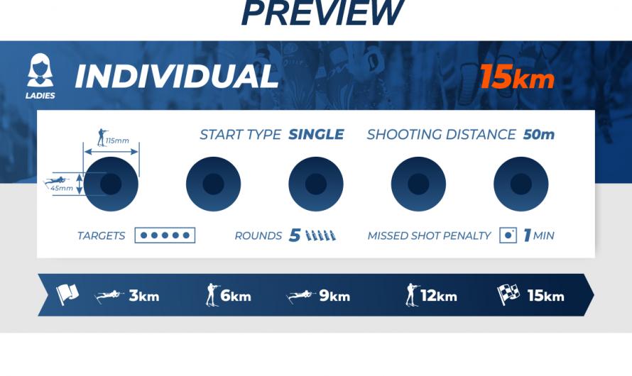 Antholz-Anterselva BMW IBU Biathlon World Cup 21.01.2021 women 15km individual race preview